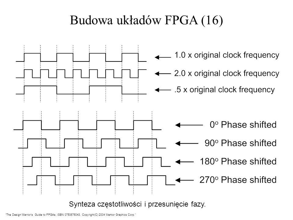 Budowa układów FPGA (16) Synteza częstotliwości i przesunięcie fazy.