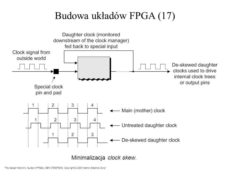 Budowa układów FPGA (17) Minimalizacja clock skew.