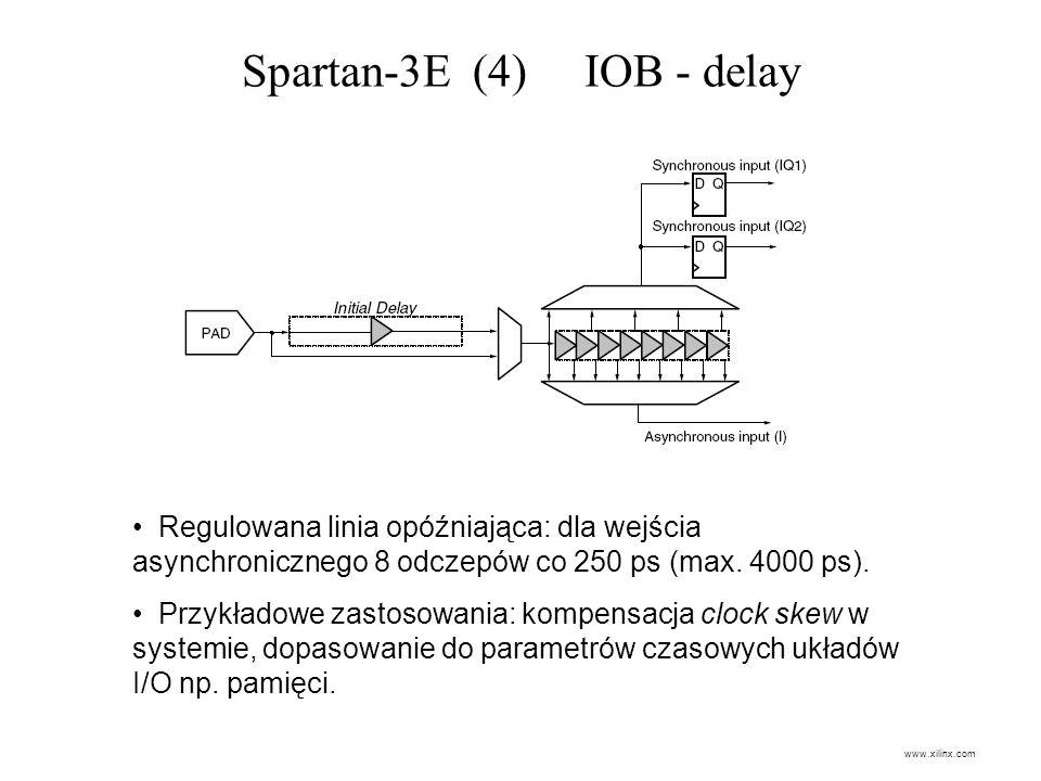 Spartan-3E (4) IOB - delay Regulowana linia opóźniająca: dla wejścia asynchronicznego 8 odczepów co 250 ps (max. 4000 ps). Przykładowe zastosowania: k