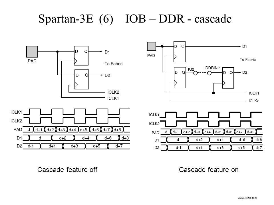 Spartan-3E (6) IOB – DDR - cascade Cascade feature off Cascade feature on www.xilinx.com