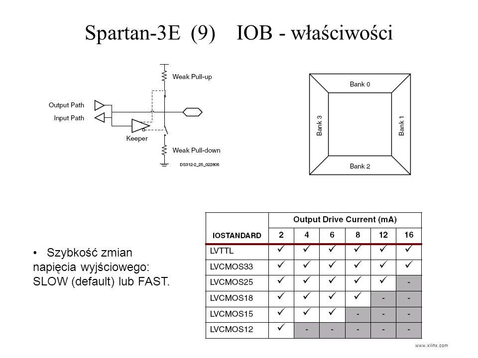 Spartan-3E (9) IOB - właściwości Szybkość zmian napięcia wyjściowego: SLOW (default) lub FAST. www.xilinx.com