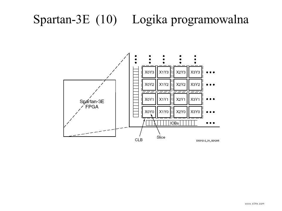 Spartan-3E (10) Logika programowalna www.xilinx.com