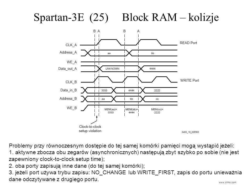 Spartan-3E (25) Block RAM – kolizje Problemy przy równoczesnym dostępie do tej samej komórki pamięci mogą wystąpić jeżeli: 1. aktywne zbocza obu zegar