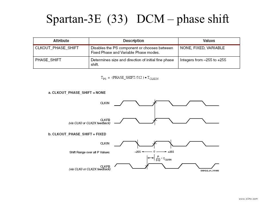 Spartan-3E (33) DCM – phase shift www.xilinx.com