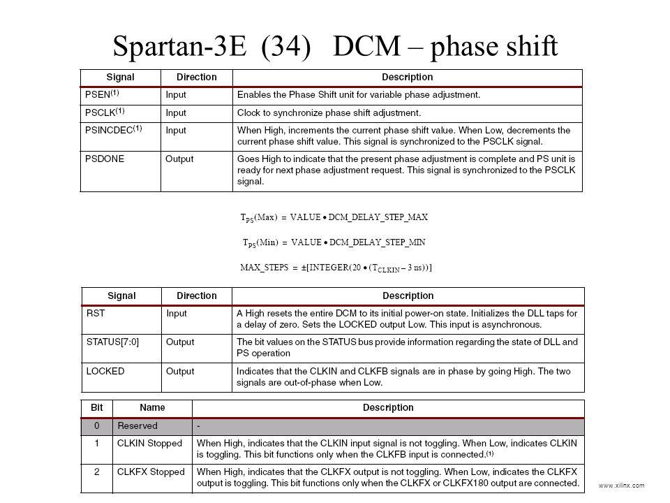 Spartan-3E (34) DCM – phase shift www.xilinx.com