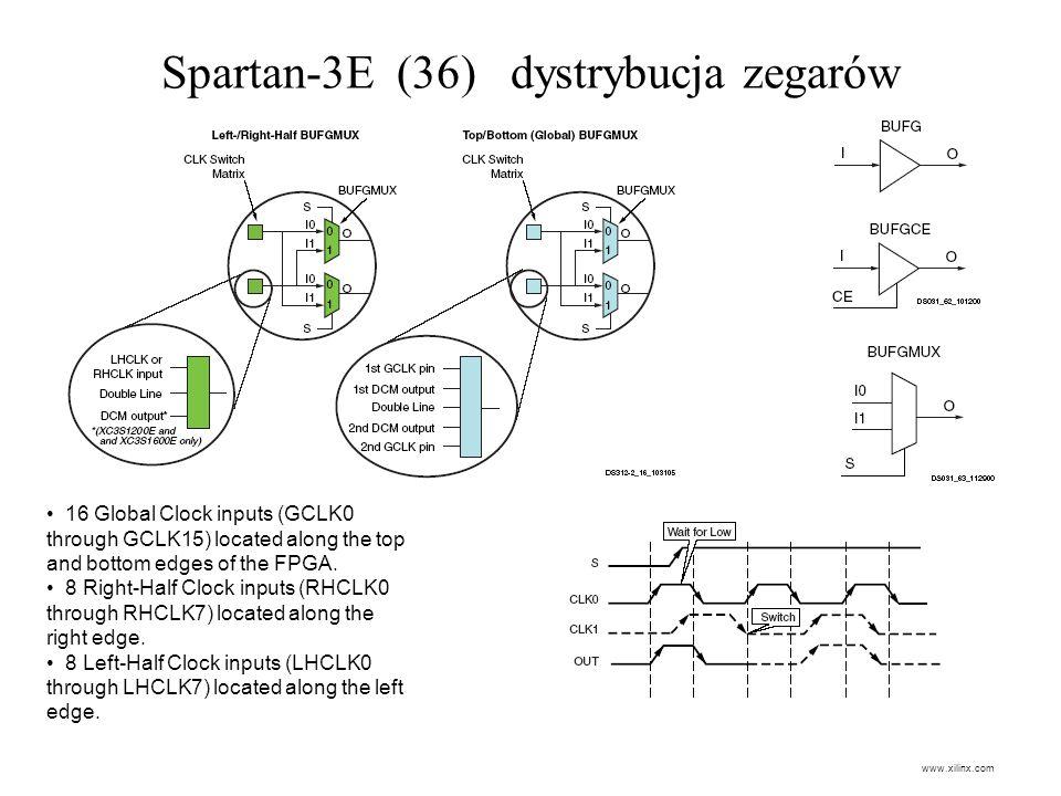 Spartan-3E (36) dystrybucja zegarów 16 Global Clock inputs (GCLK0 through GCLK15) located along the top and bottom edges of the FPGA. 8 Right-Half Clo