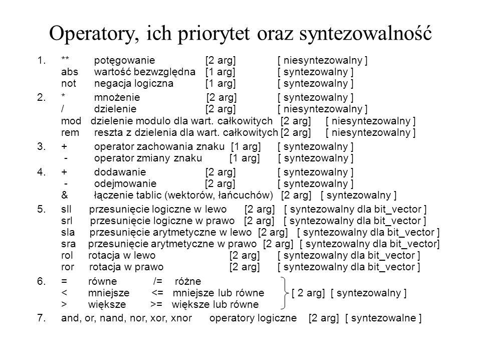Operatory, ich priorytet oraz syntezowalność 1.** potęgowanie [2 arg][ niesyntezowalny ] abs wartość bezwzględna [1 arg][ syntezowalny ] not negacja l
