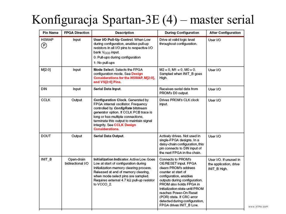 Konfiguracja Spartan-3E (4) – master serial www.xilinx.com