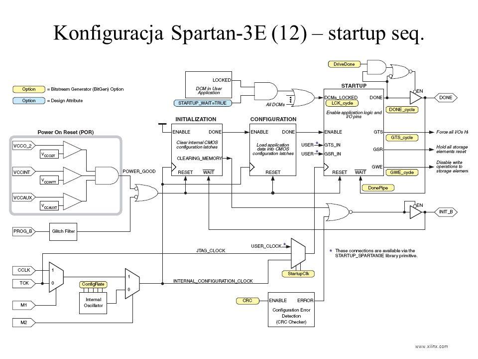 Konfiguracja Spartan-3E (12) – startup seq. www.xilinx.com