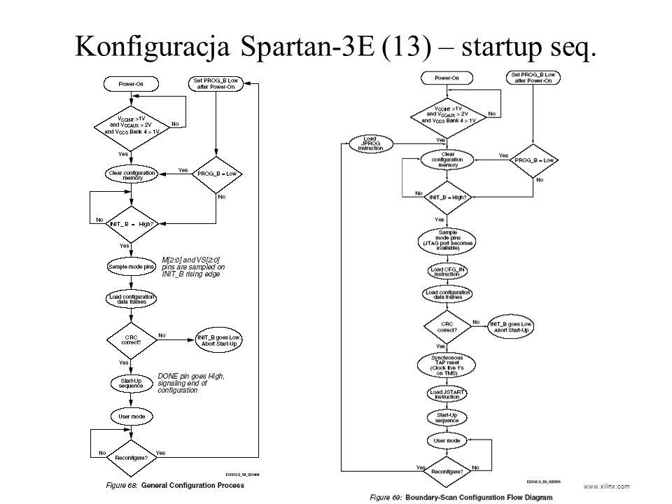 Konfiguracja Spartan-3E (13) – startup seq. www.xilinx.com