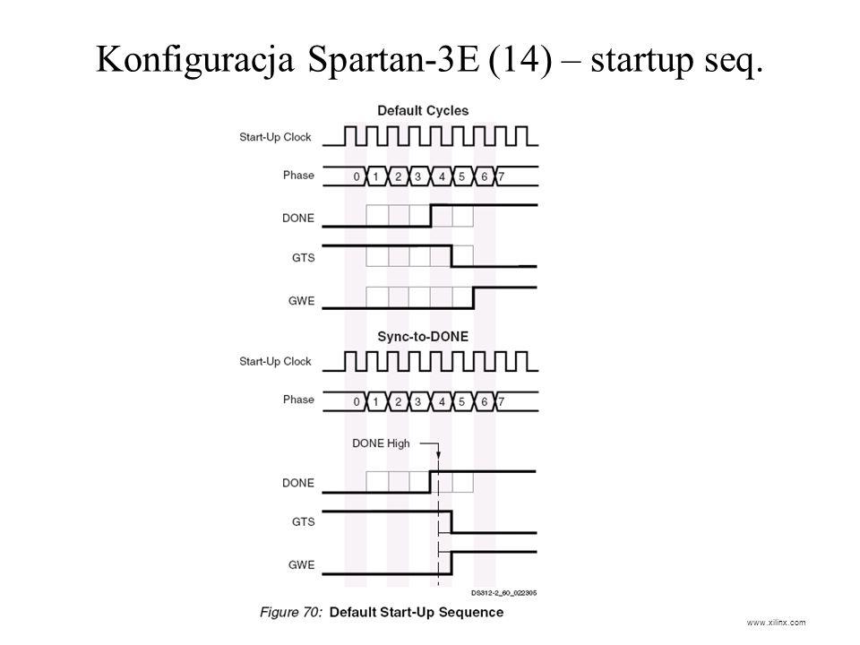 Konfiguracja Spartan-3E (14) – startup seq. www.xilinx.com