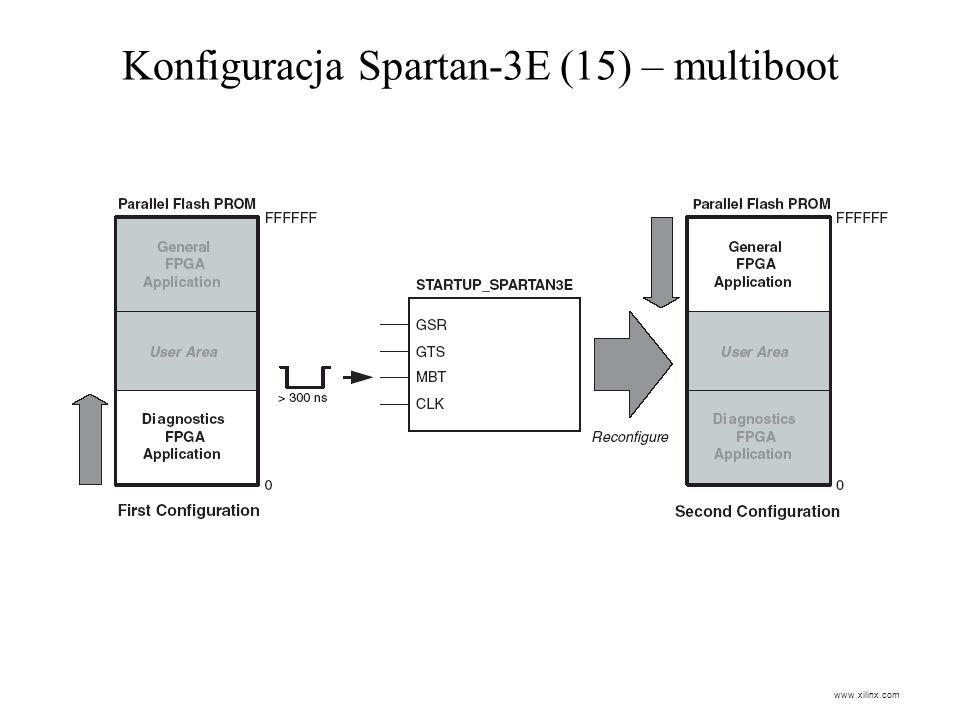 Konfiguracja Spartan-3E (15) – multiboot www.xilinx.com