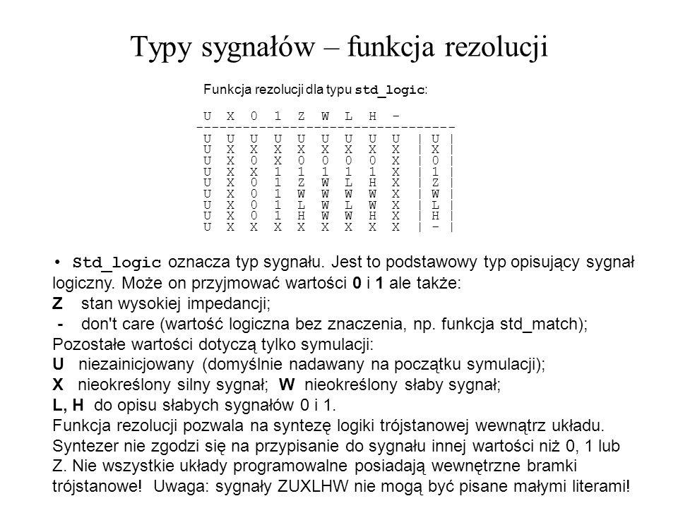Std_logic oznacza typ sygnału. Jest to podstawowy typ opisujący sygnał logiczny. Może on przyjmować wartości 0 i 1 ale także: Z stan wysokiej impedanc