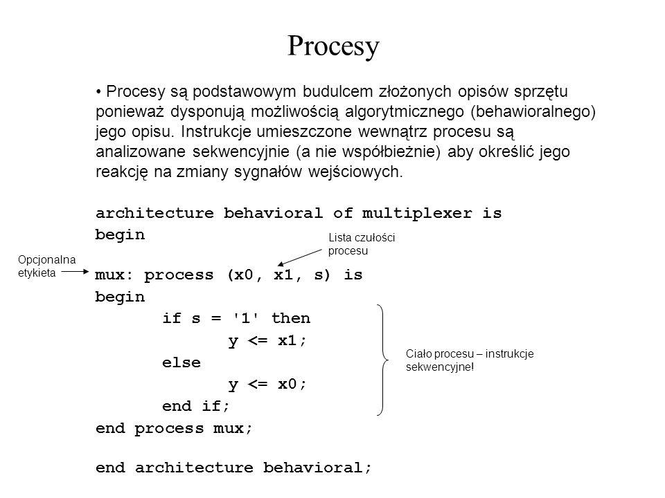 Procesy są podstawowym budulcem złożonych opisów sprzętu ponieważ dysponują możliwością algorytmicznego (behawioralnego) jego opisu. Instrukcje umiesz