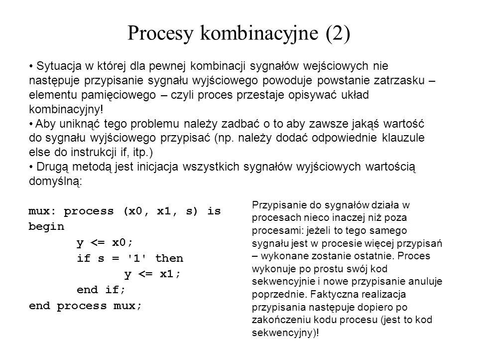 Sytuacja w której dla pewnej kombinacji sygnałów wejściowych nie następuje przypisanie sygnału wyjściowego powoduje powstanie zatrzasku – elementu pam