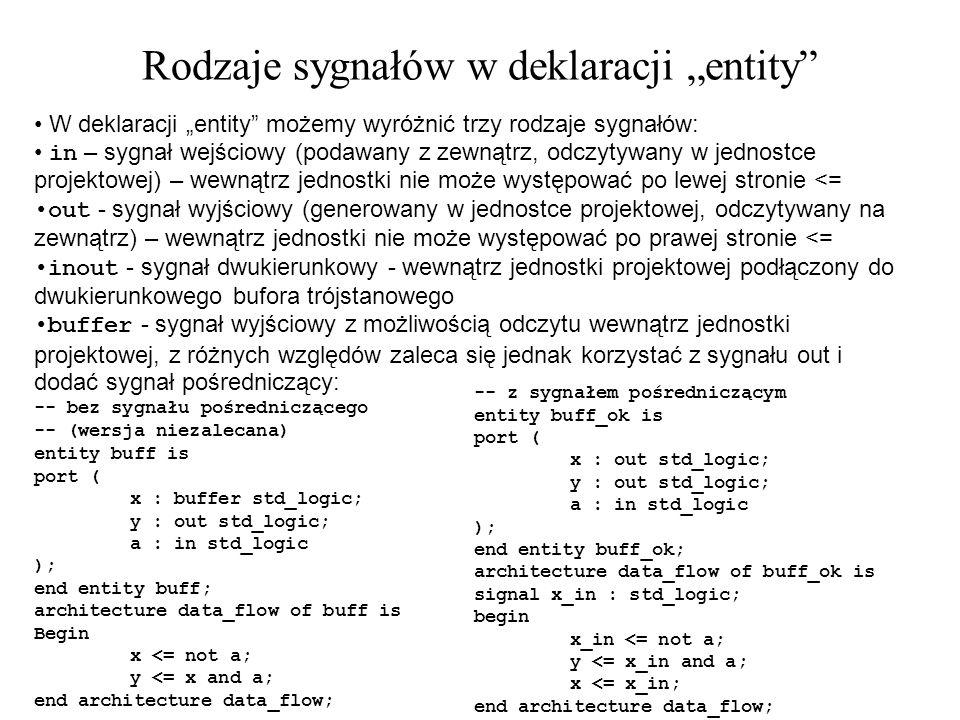 W deklaracji entity możemy wyróżnić trzy rodzaje sygnałów: in – sygnał wejściowy (podawany z zewnątrz, odczytywany w jednostce projektowej) – wewnątrz