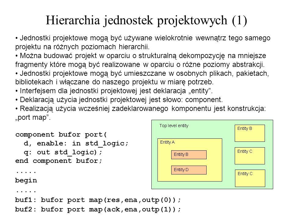 Jednostki projektowe mogą być używane wielokrotnie wewnątrz tego samego projektu na różnych poziomach hierarchii. Można budować projekt w oparciu o st