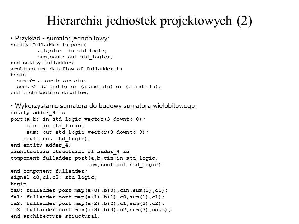 Przykład - sumator jednobitowy: entity fulladder is port( a,b,cin: in std_logic; sum,cout: out std_logic); end entity fulladder; architecture dataflow