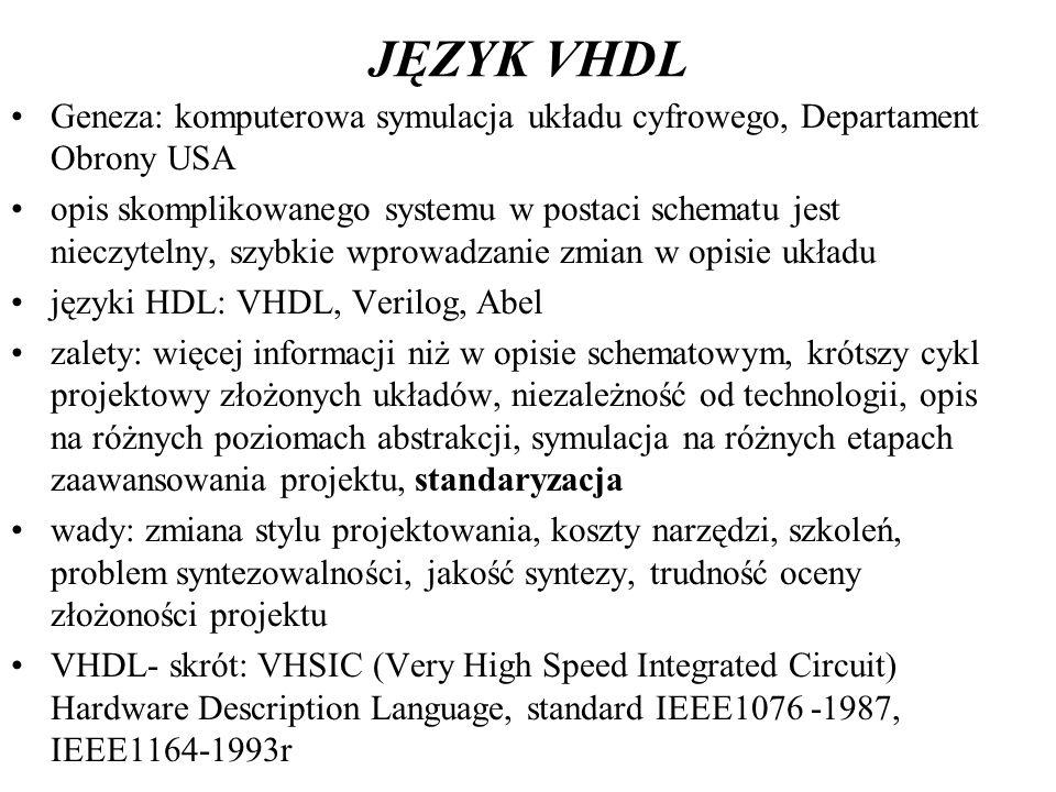 JĘZYK VHDL Geneza: komputerowa symulacja układu cyfrowego, Departament Obrony USA opis skomplikowanego systemu w postaci schematu jest nieczytelny, sz