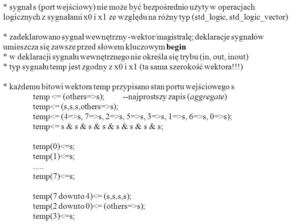 * sygnał s (port wejściowy) nie może być bezpośrednio użyty w operacjach logicznych z sygnałami x0 i x1 ze względu na różny typ (std_logic, std_logic_