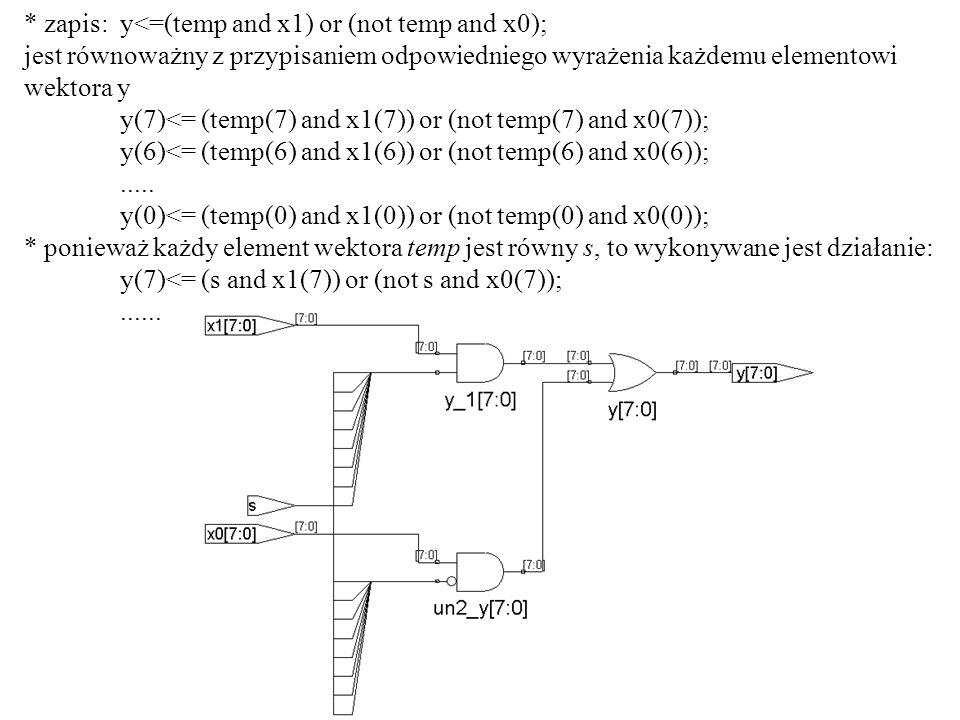 * zapis: y<=(temp and x1) or (not temp and x0); jest równoważny z przypisaniem odpowiedniego wyrażenia każdemu elementowi wektora y y(7)<= (temp(7) an