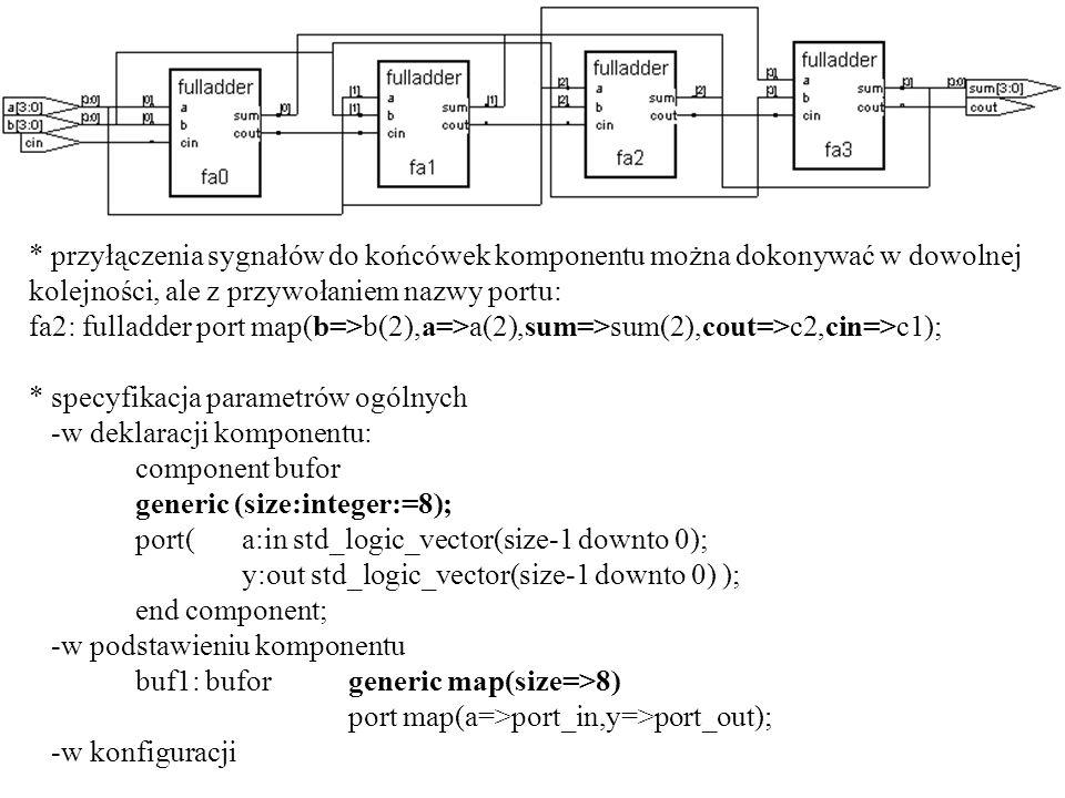 * przyłączenia sygnałów do końcówek komponentu można dokonywać w dowolnej kolejności, ale z przywołaniem nazwy portu: fa2: fulladder port map(b=>b(2),