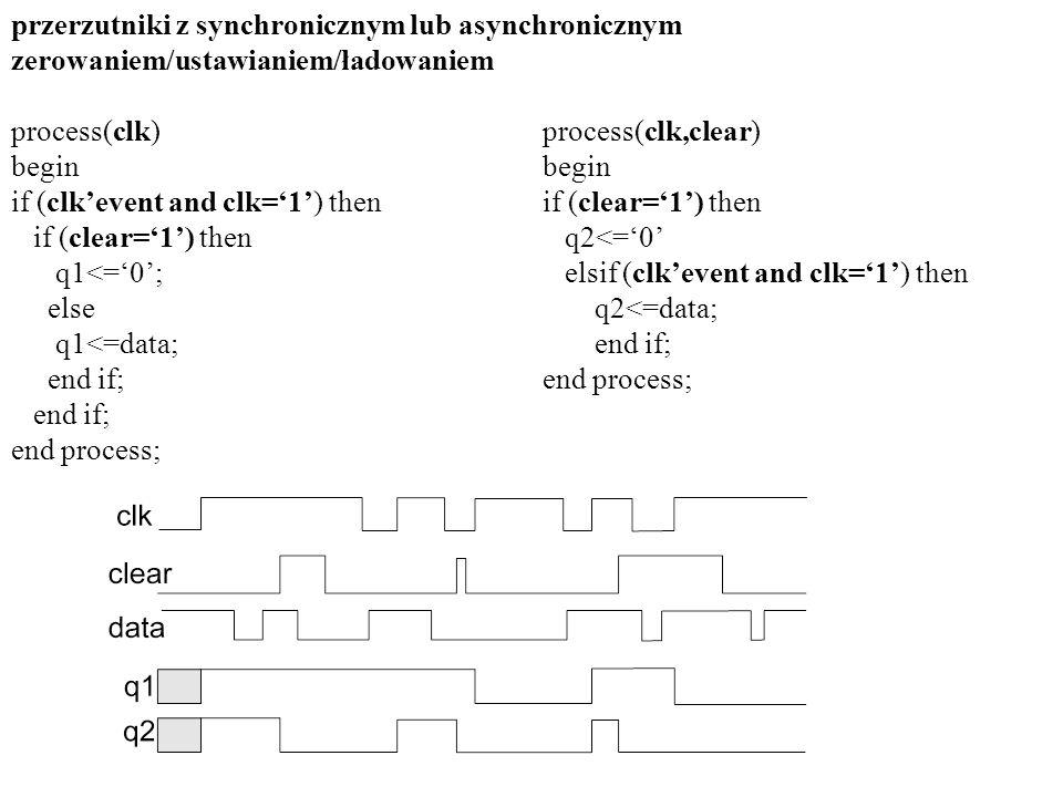 przerzutniki z synchronicznym lub asynchronicznym zerowaniem/ustawianiem/ładowaniem process(clk)process(clk,clear)begin if (clkevent and clk=1) thenif