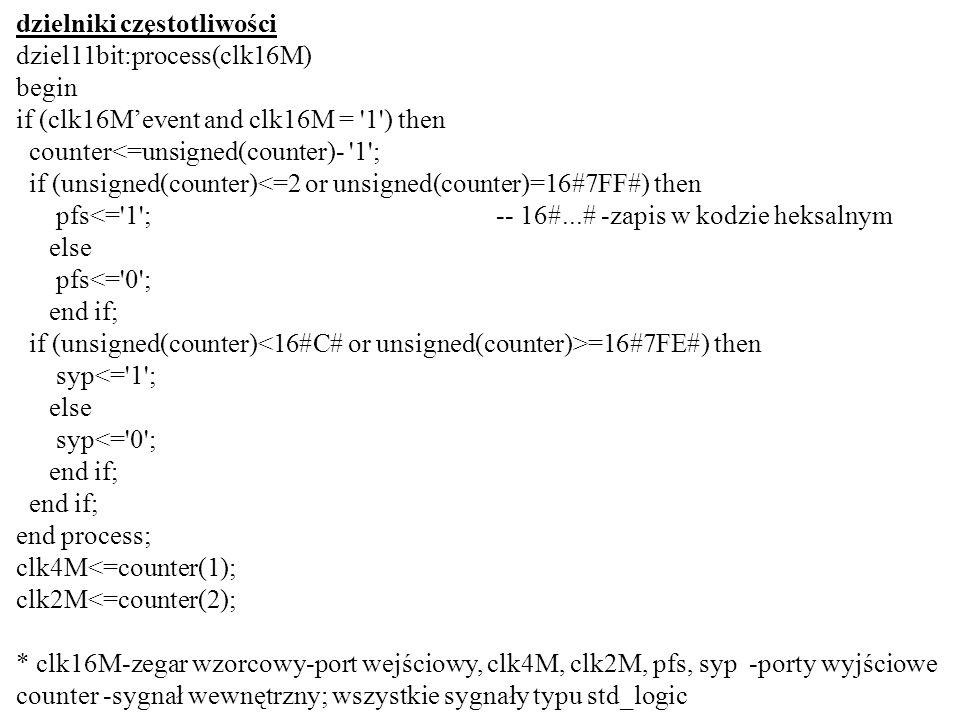 dzielniki częstotliwości dziel11bit:process(clk16M) begin if (clk16Mevent and clk16M = '1') then counter<=unsigned(counter)- '1'; if (unsigned(counter