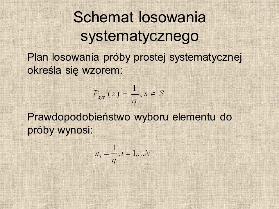 Schemat losowania systematycznego Plan losowania próby prostej systematycznej określa się wzorem: Prawdopodobieństwo wyboru elementu do próby wynosi: