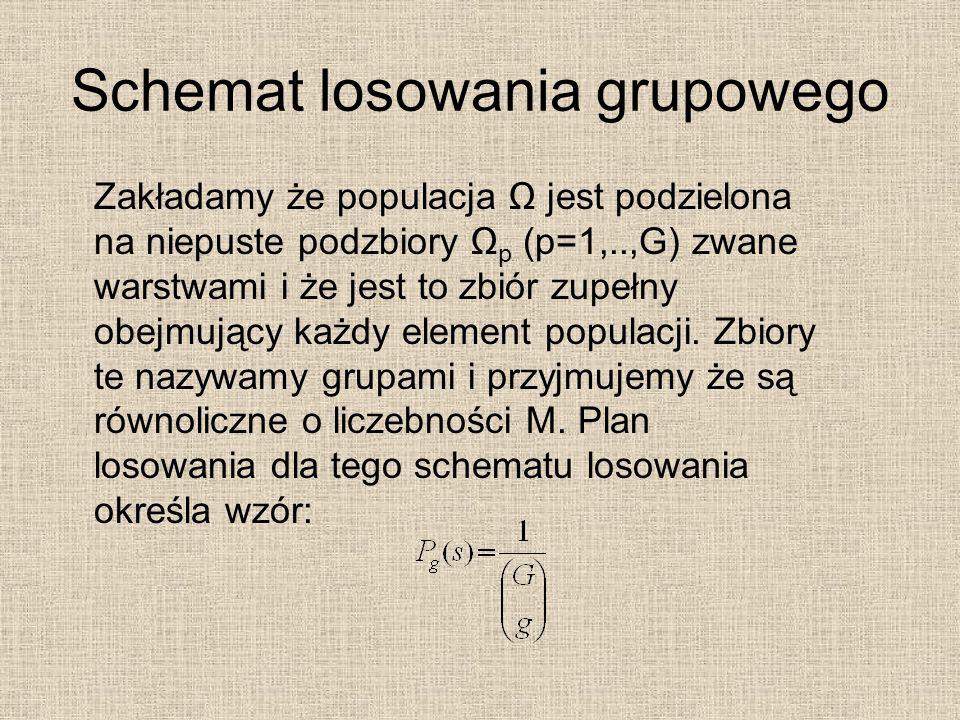 Schemat losowania grupowego Zakładamy że populacja jest podzielona na niepuste podzbiory p (p=1,..,G) zwane warstwami i że jest to zbiór zupełny obejm