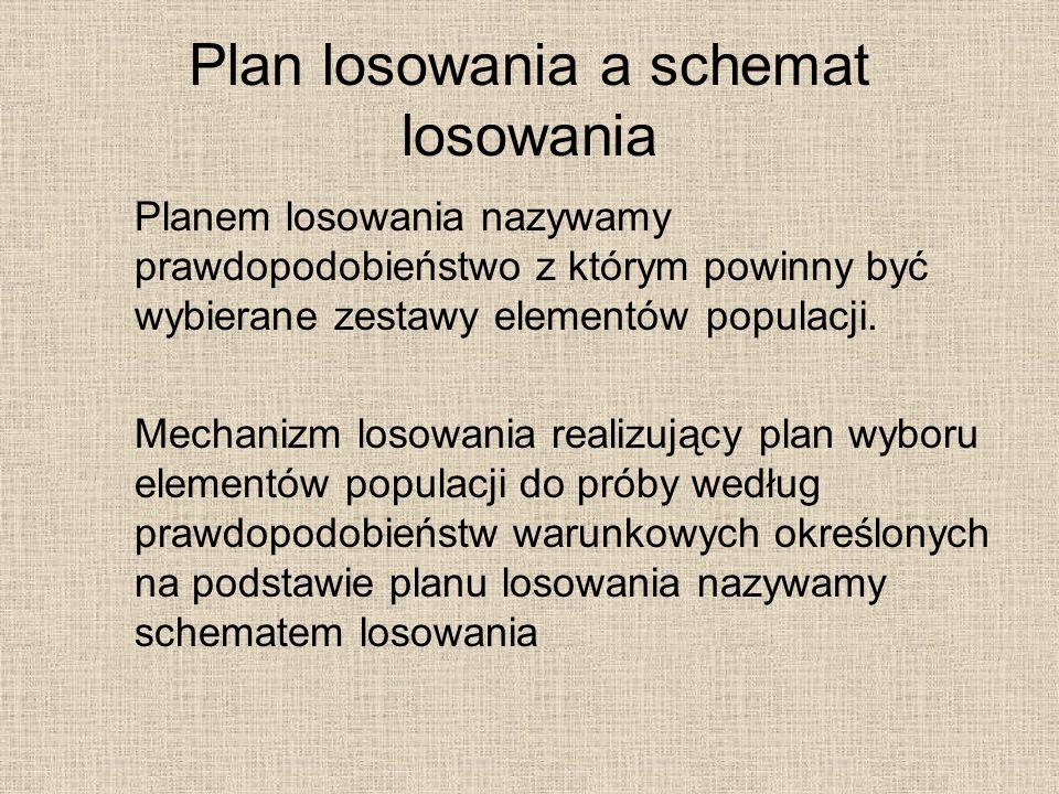 Plan losowania a schemat losowania Planem losowania nazywamy prawdopodobieństwo z którym powinny być wybierane zestawy elementów populacji. Mechanizm