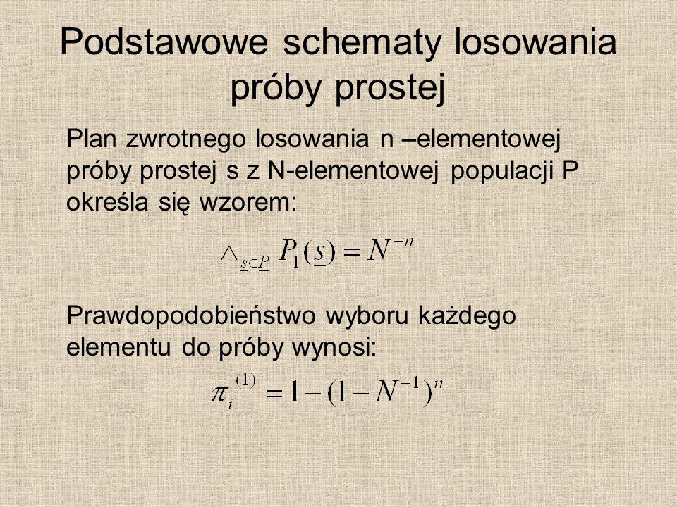 Podstawowe schematy losowania próby prostej Plan zwrotnego losowania n –elementowej próby prostej s z N-elementowej populacji P określa się wzorem: Pr