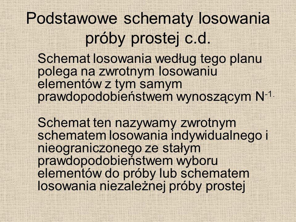 Podstawowe schematy losowania próby prostej c.d. Schemat losowania według tego planu polega na zwrotnym losowaniu elementów z tym samym prawdopodobień