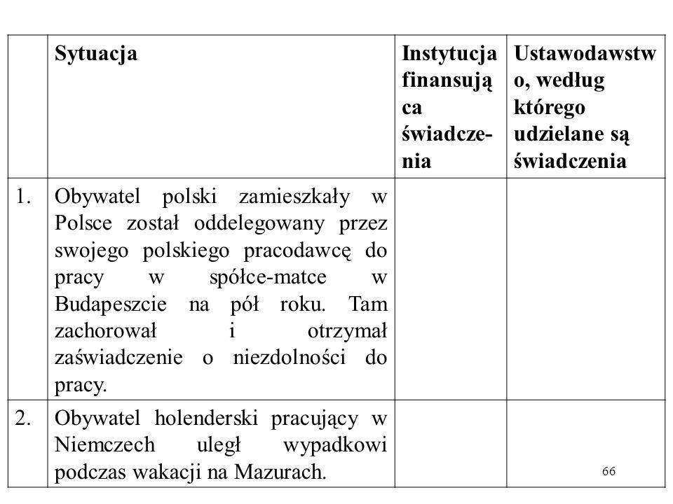 66 SytuacjaInstytucja finansują ca świadcze- nia Ustawodawstw o, według którego udzielane są świadczenia 1.Obywatel polski zamieszkały w Polsce został