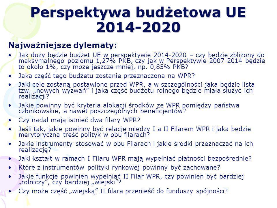 Perspektywa budżetowa UE 2014-2020 Najważniejsze dylematy: Jak duży będzie budżet UE w perspektywie 2014-2020 – czy będzie zbliżony do maksymalnego po