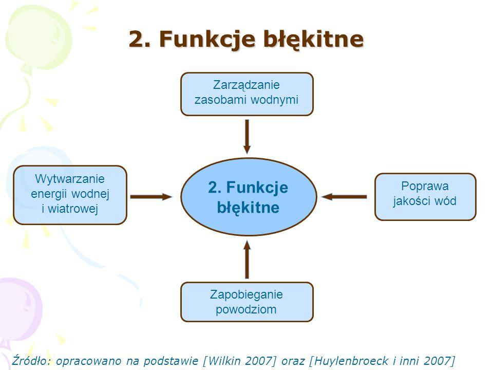 2. Funkcje błękitne Zarządzanie zasobami wodnymi Wytwarzanie energii wodnej i wiatrowej Poprawa jakości wód Zapobieganie powodziom Źródło: opracowano