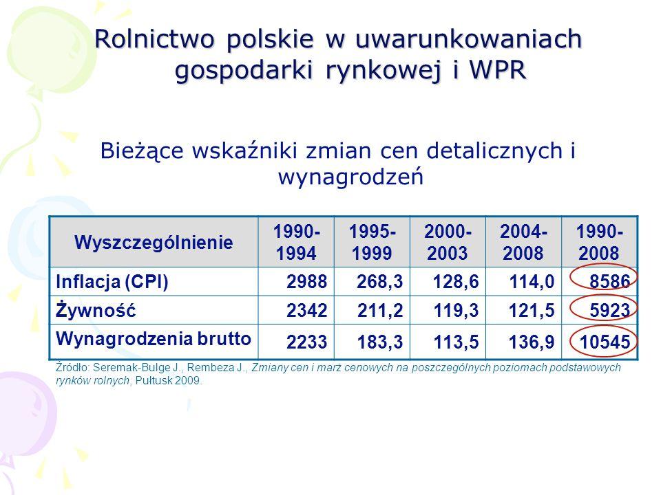 Wyszczególnienie 1990- 1994 1995- 1999 2000- 2003 2004- 2008 1990- 2008 Inflacja (CPI) 2988268,3128,6114,08586 Żywność 2342211,2119,3121,55923 Wynagro