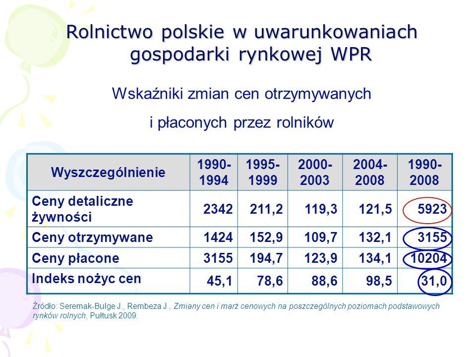 Wyszczególnienie 1990- 1994 1995- 1999 2000- 2003 2004- 2008 1990- 2008 Ceny detaliczne żywności 2342211,2119,3121,55923 Ceny otrzymywane 1424152,9109