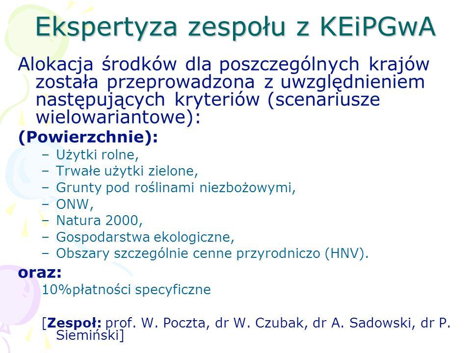 Ekspertyza zespołu z KEiPGwA Alokacja środków dla poszczególnych krajów została przeprowadzona z uwzględnieniem następujących kryteriów (scenariusze w