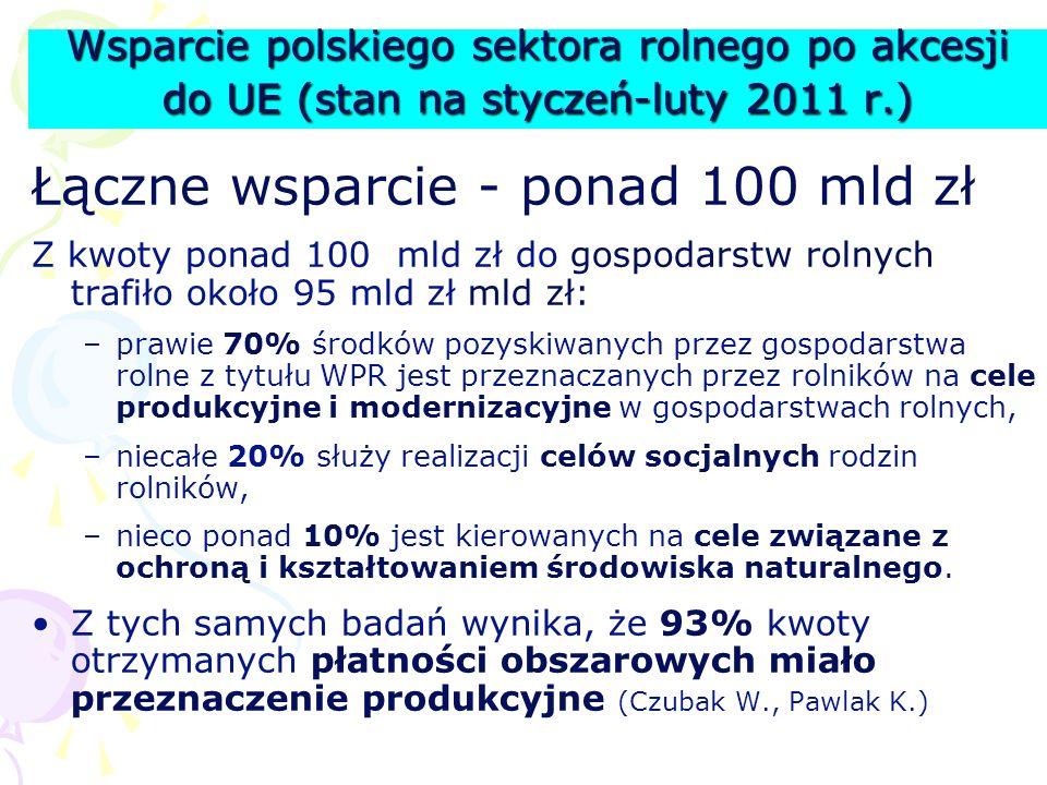 Wsparcie polskiego sektora rolnego po akcesji do UE (stan na styczeń-luty 2011 r.) Łączne wsparcie - ponad 100 mld zł Z kwoty ponad 100 mld zł do gosp