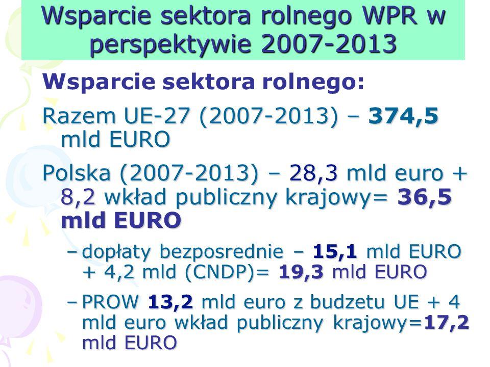Wsparcie sektora rolnego WPR w perspektywie 2007-2013 Wsparcie sektora rolnego: Razem UE-27 (2007-2013) – 374,5 mld EURO Polska (2007-2013) – 28,3 mld