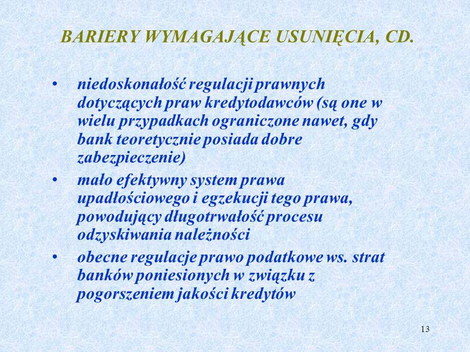 13 BARIERY WYMAGAJĄCE USUNIĘCIA, CD. niedoskonałość regulacji prawnych dotyczących praw kredytodawców (są one w wielu przypadkach ograniczone nawet, g
