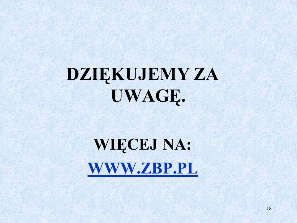 18 DZIĘKUJEMY ZA UWAGĘ. WIĘCEJ NA: WWW.ZBP.PL
