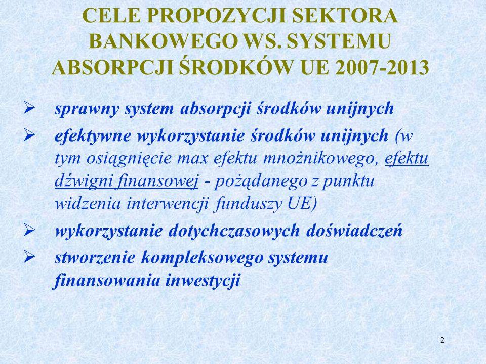 2 CELE PROPOZYCJI SEKTORA BANKOWEGO WS. SYSTEMU ABSORPCJI ŚRODKÓW UE 2007-2013 sprawny system absorpcji środków unijnych efektywne wykorzystanie środk