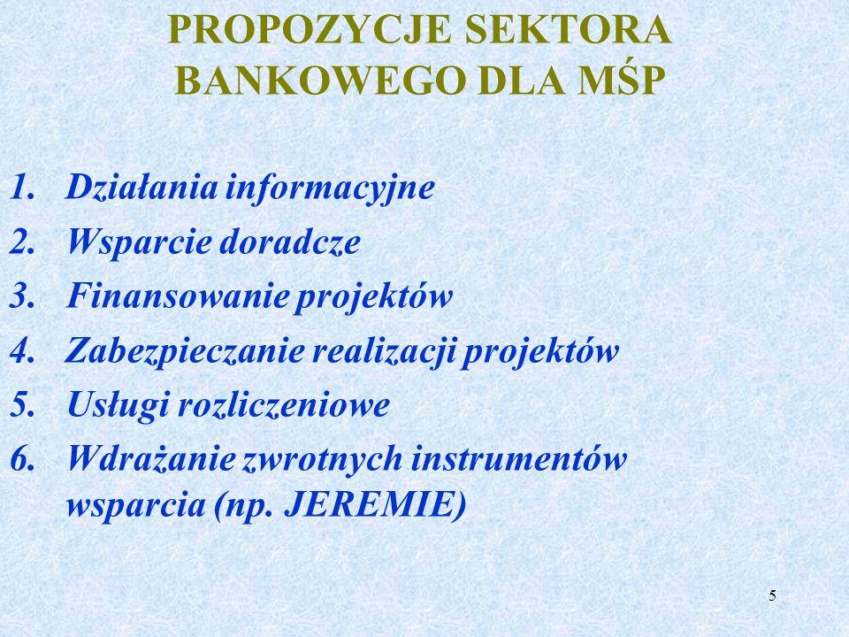 5 PROPOZYCJE SEKTORA BANKOWEGO DLA MŚP 1.Działania informacyjne 2.Wsparcie doradcze 3.Finansowanie projektów 4.Zabezpieczanie realizacji projektów 5.U