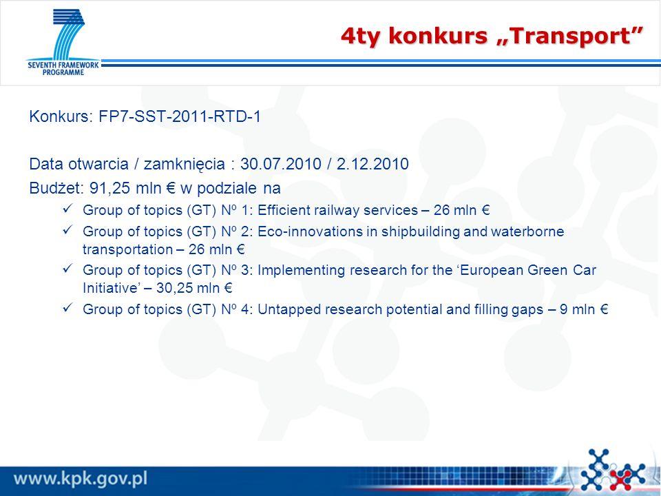 4ty konkurs Transport Konkurs: FP7-SST-2011-RTD-1 Data otwarcia / zamknięcia : 30.07.2010 / 2.12.2010 Budżet: 91,25 mln w podziale na Group of topics