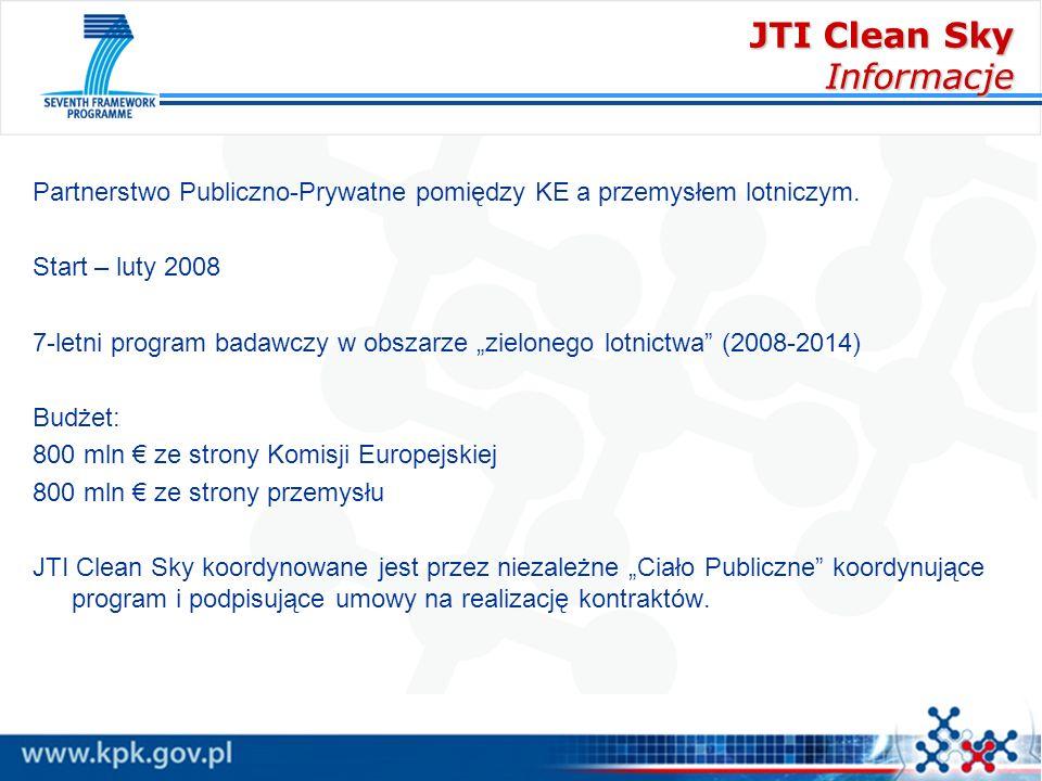 JTI Clean Sky Informacje Partnerstwo Publiczno-Prywatne pomiędzy KE a przemysłem lotniczym. Start – luty 2008 7-letni program badawczy w obszarze ziel