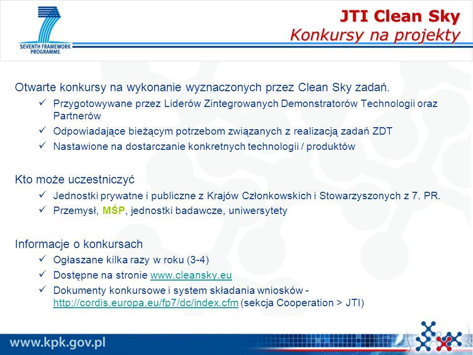 JTI Clean Sky Konkursy na projekty Otwarte konkursy na wykonanie wyznaczonych przez Clean Sky zadań. Przygotowywane przez Liderów Zintegrowanych Demon