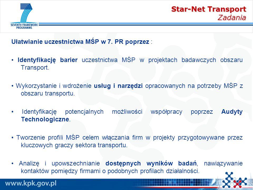 Star-Net Transport Zadania Ułatwianie uczestnictwa MŚP w 7. PR poprzez : Identyfikację barier uczestnictwa MŚP w projektach badawczych obszaru Transpo