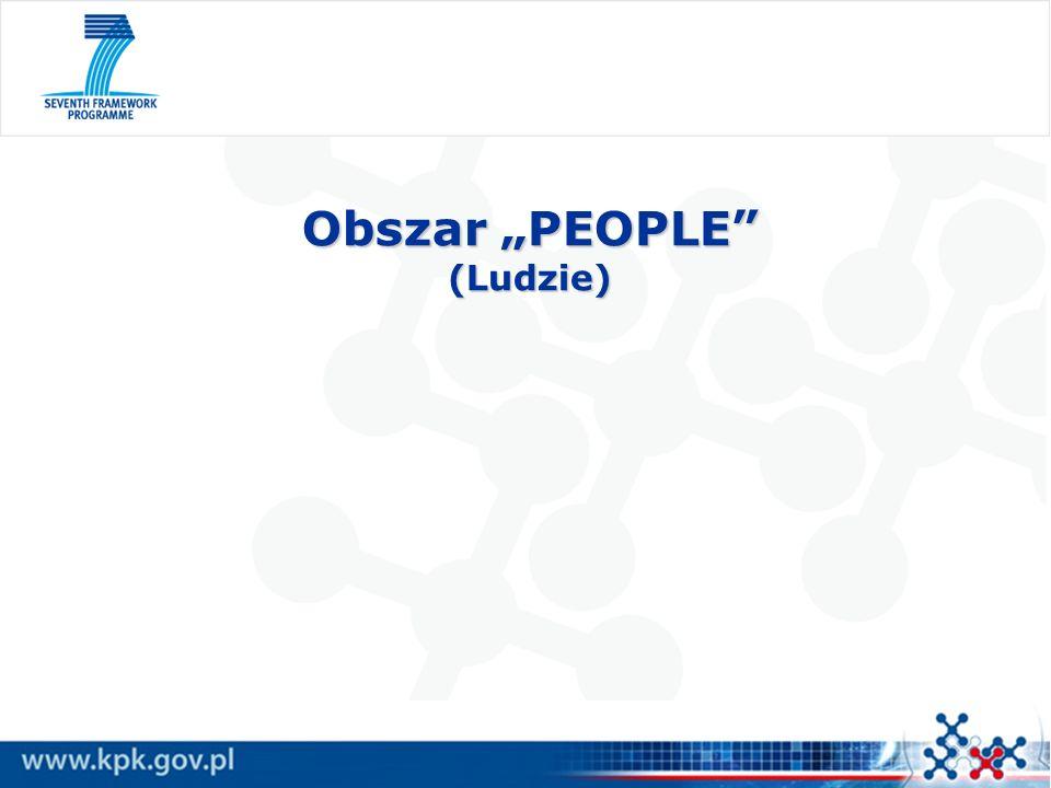 Obszar PEOPLE (Ludzie)